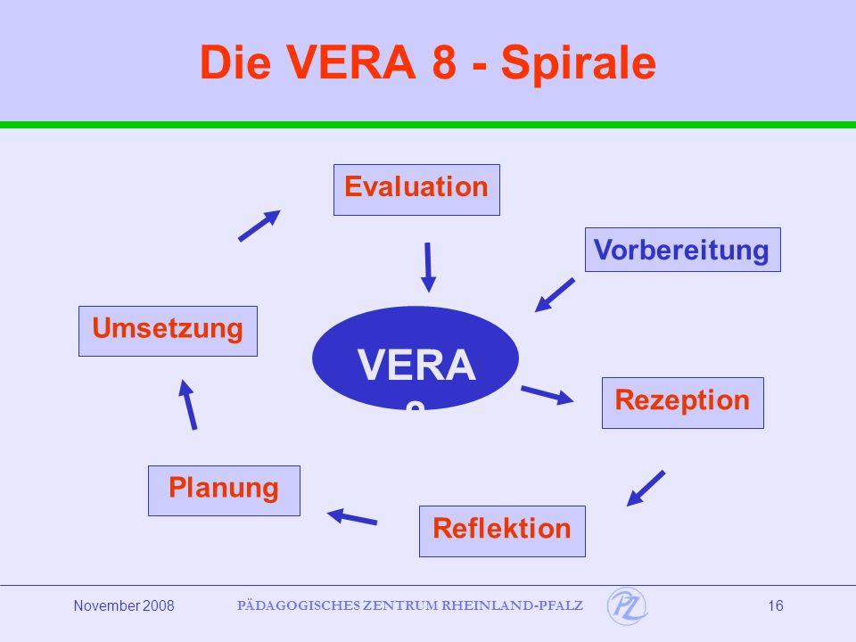 Die VERA 8 - Spirale VERA 8 Evaluation Vorbereitung Umsetzung