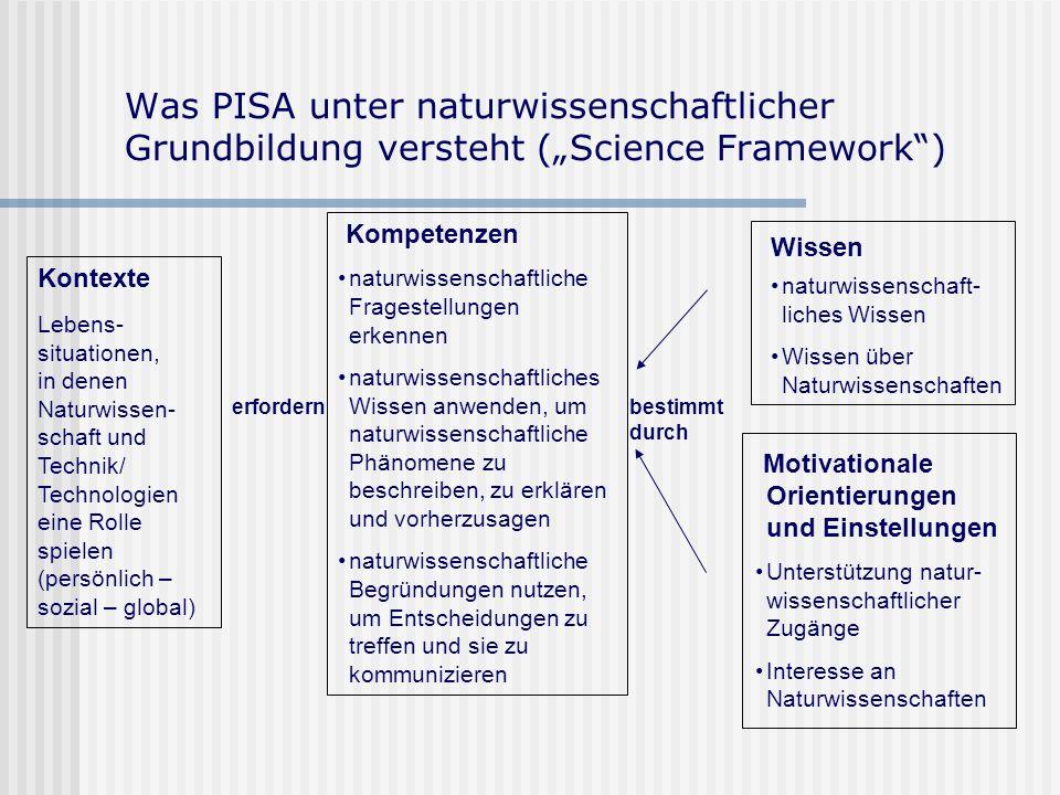 """Was PISA unter naturwissenschaftlicher Grundbildung versteht (""""Science Framework )"""
