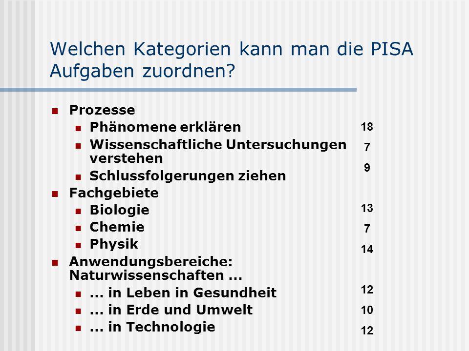 Welchen Kategorien kann man die PISA Aufgaben zuordnen