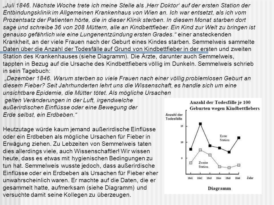 """""""Juli 1846. Nächste Woche trete ich meine Stelle als 'Herr Doktor' auf der ersten Station der Entbindungsklinik im Allgemeinen Krankenhaus von Wien an. Ich war entsetzt, als ich vom Prozentsatz der Patienten hörte, die in dieser Klinik sterben. In diesem Monat starben dort sage und schreibe 36 von 208 Müttern, alle an Kindbettfieber. Ein Kind zur Welt zu bringen ist genauso gefährlich wie eine Lungenentzündung ersten Grades. einer ansteckenden Krankheit, an der viele Frauen nach der Geburt eines Kindes starben. Semmelweis sammelte Daten über die Anzahl der Todesfälle auf Grund von Kindbettfieber in der ersten und zweiten Station des Krankenhauses (siehe Diagramm). Die Ärzte, darunter auch Semmelweis, tappten in Bezug auf die Ursache des Kindbettfiebers völlig im Dunkeln. Semmelweis schrieb in sein Tagebuch:"""