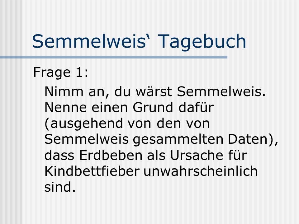 Semmelweis' Tagebuch Frage 1: