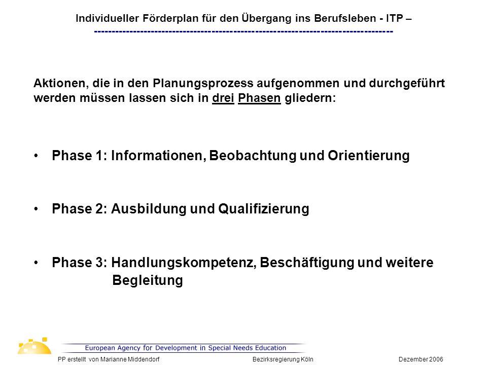 Phase 1: Informationen, Beobachtung und Orientierung