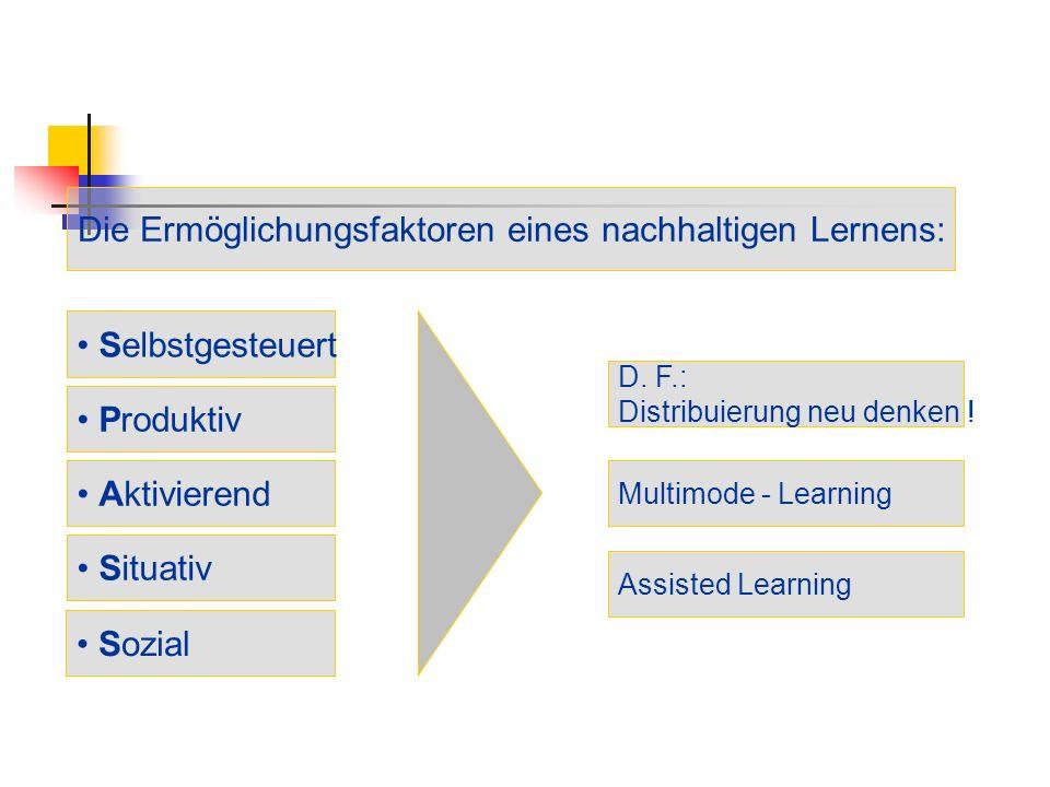 Die Ermöglichungsfaktoren eines nachhaltigen Lernens: