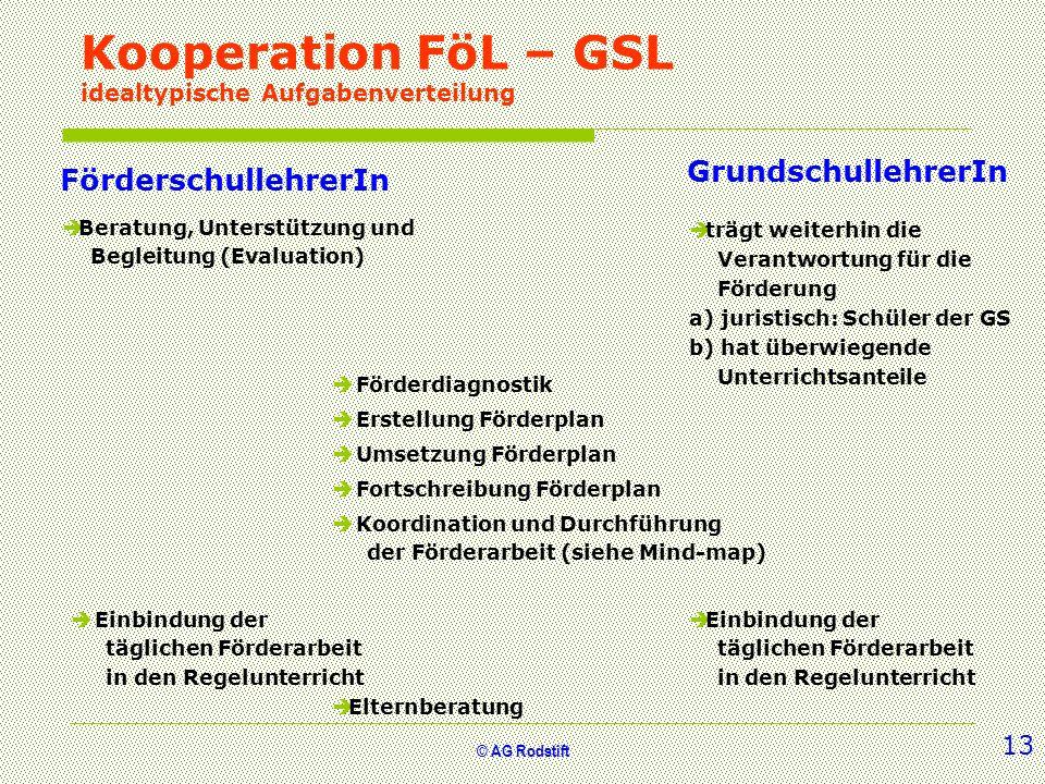 Kooperation FöL – GSL idealtypische Aufgabenverteilung