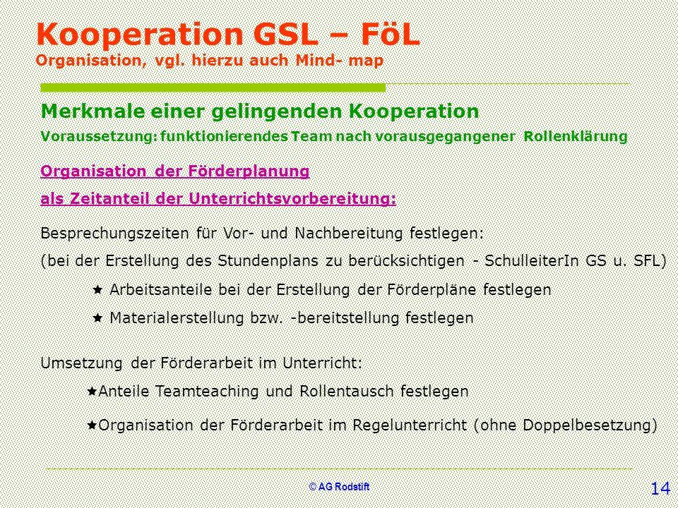 Kooperation GSL – FöL Organisation, vgl. hierzu auch Mind- map
