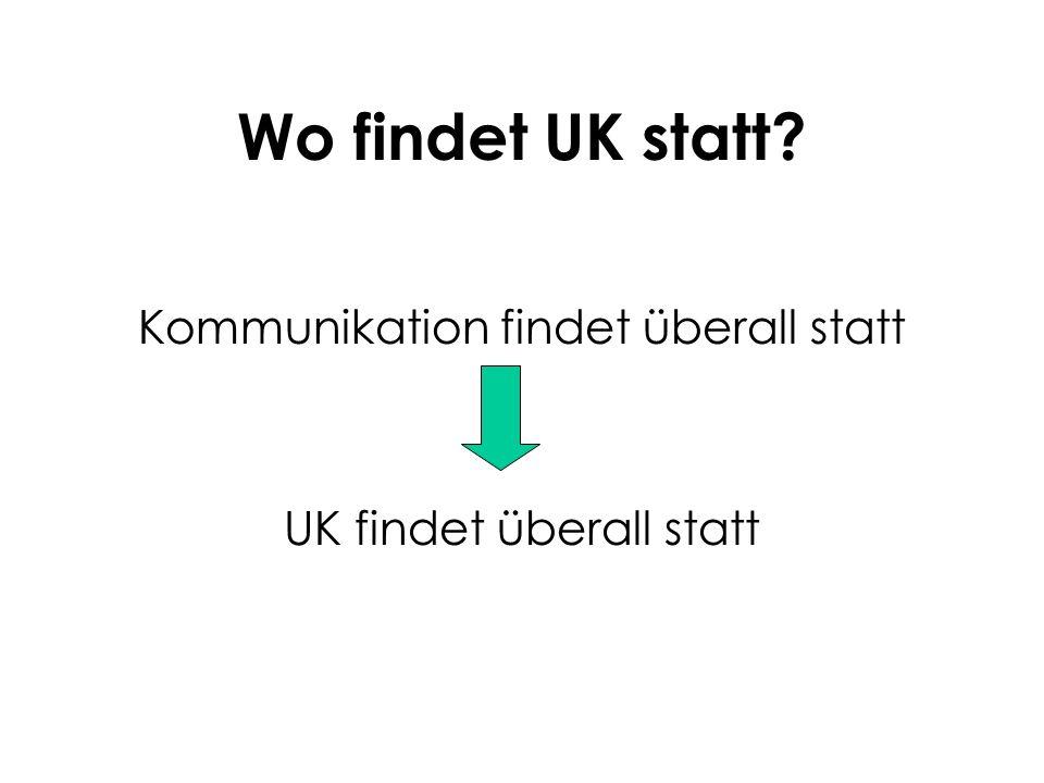 Wo findet UK statt Kommunikation findet überall statt