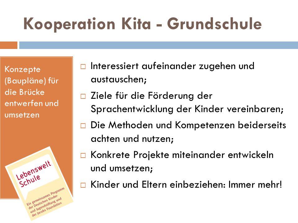Kooperation Kita - Grundschule