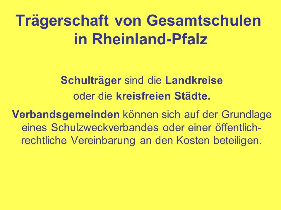 Trägerschaft von Gesamtschulen in Rheinland-Pfalz