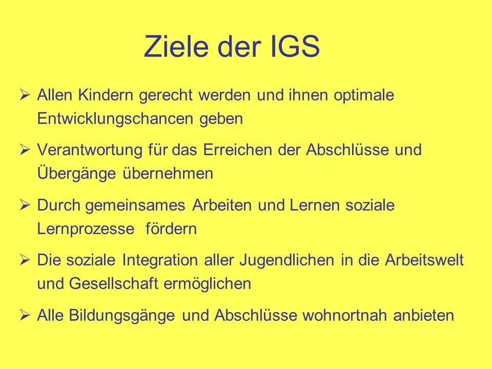 Ziele der IGS Allen Kindern gerecht werden und ihnen optimale Entwicklungschancen geben.