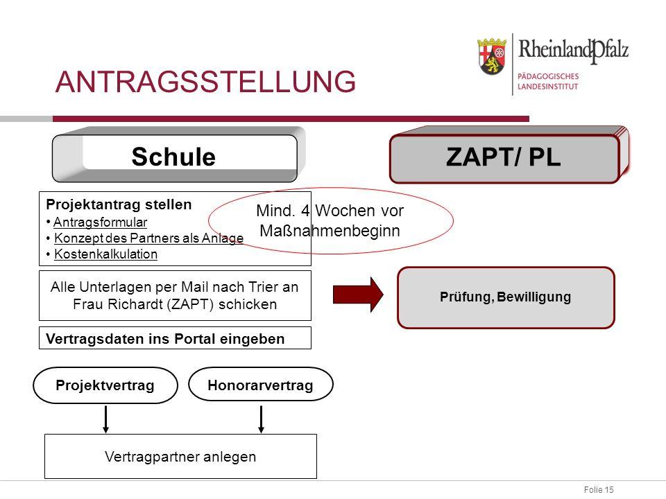 ANTRAGSSTELLUNG Schule ZAPT/ PL Mind. 4 Wochen vor Maßnahmenbeginn