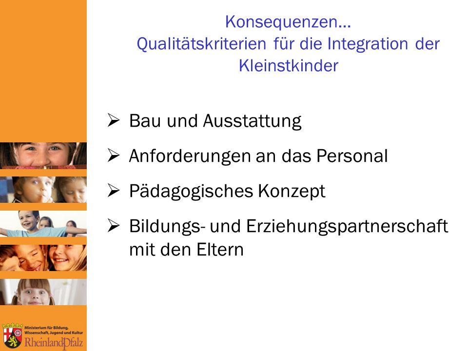 Konsequenzen… Qualitätskriterien für die Integration der Kleinstkinder