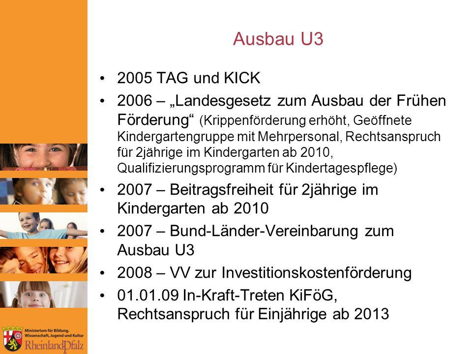 Ausbau U3 2005 TAG und KICK.