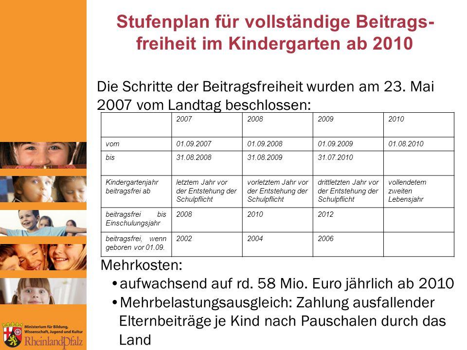 Stufenplan für vollständige Beitrags- freiheit im Kindergarten ab 2010