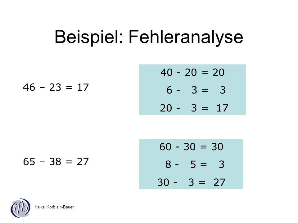 Beispiel: Fehleranalyse