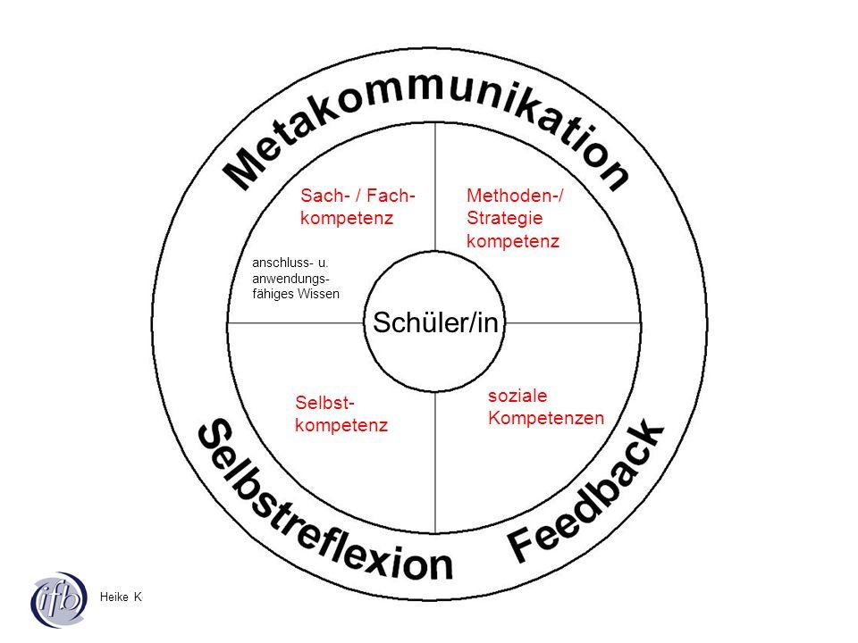Schüler/in Sach- / Fach- kompetenz Methoden-/ Strategie kompetenz