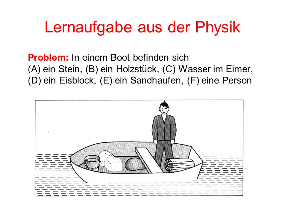 Lernaufgabe aus der Physik