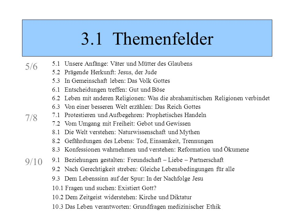 3.1 Themenfelder5/6. 5.1 Unsere Anfänge: Väter und Mütter des Glaubens. 5.2 Prägende Herkunft: Jesus, der Jude.