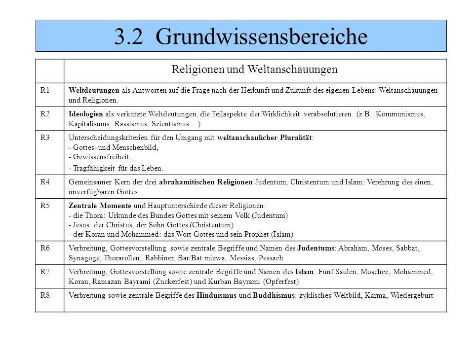 3.2 Grundwissensbereiche