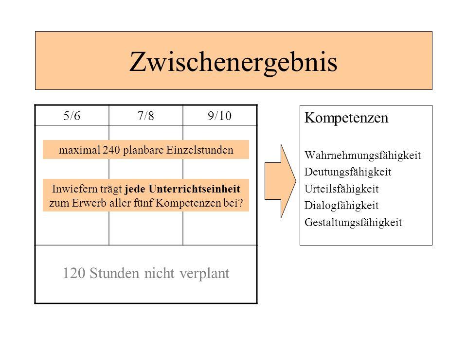 Zwischenergebnis Kompetenzen 120 Stunden nicht verplant 5/6 7/8 9/10