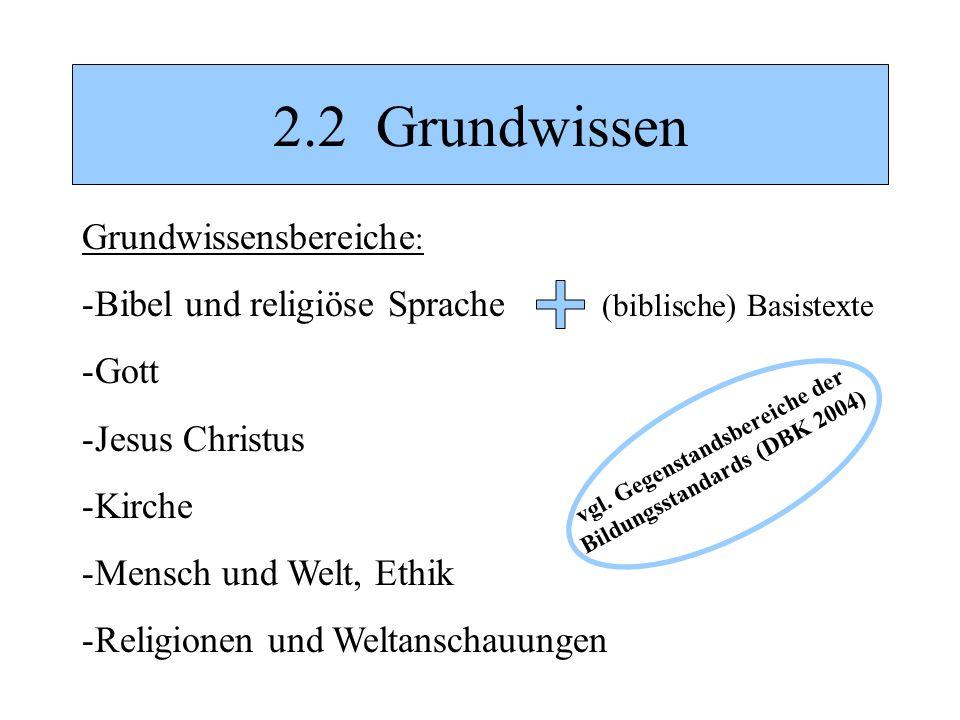 vgl. Gegenstandsbereiche der Bildungsstandards (DBK 2004)
