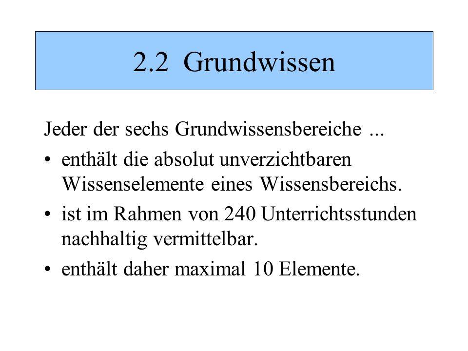 2.2 Grundwissen Jeder der sechs Grundwissensbereiche ...
