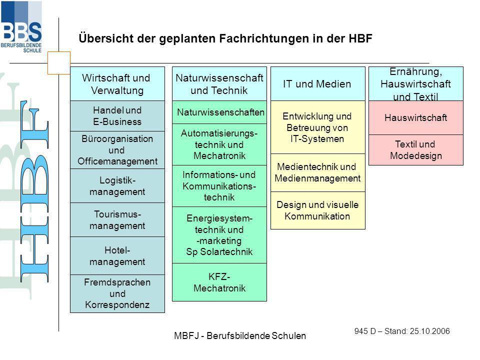 HBF Übersicht der geplanten Fachrichtungen in der HBF Wirtschaft und