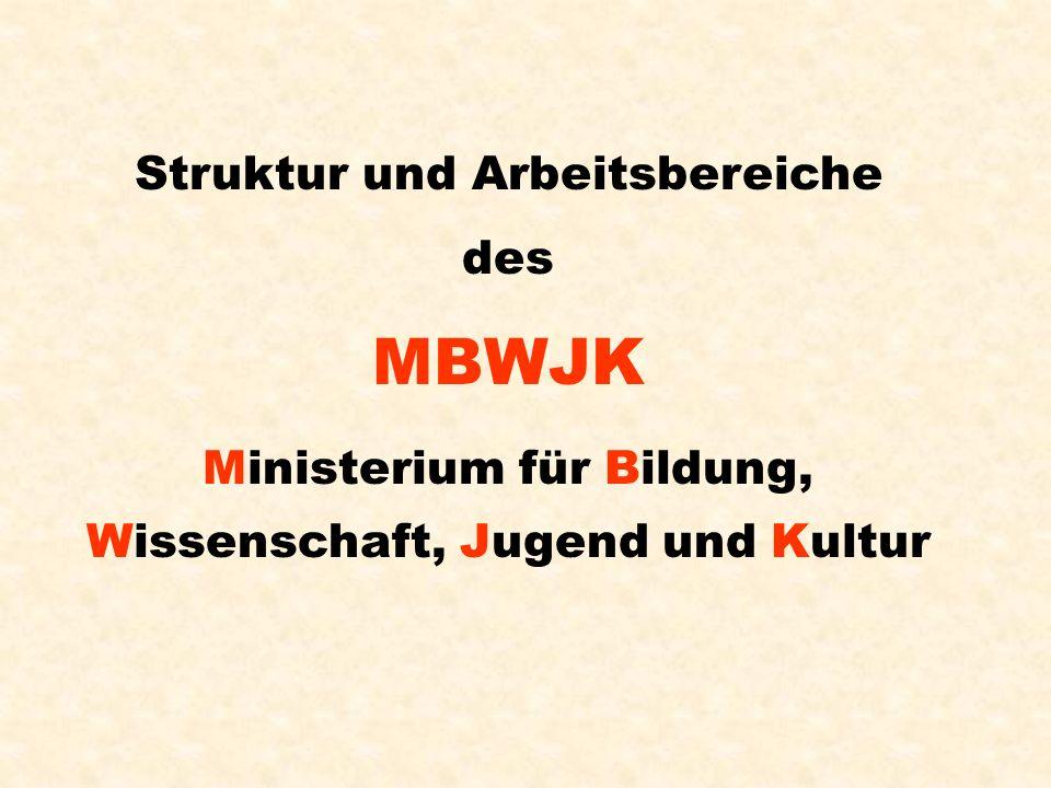 MBWJK Struktur und Arbeitsbereiche des