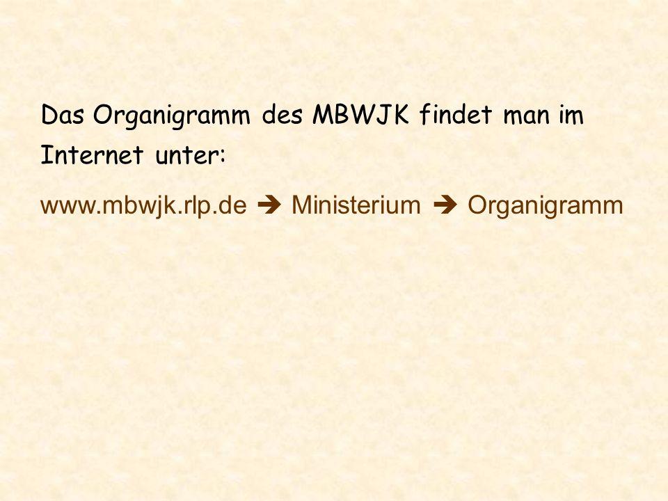 Das Organigramm des MBWJK findet man im Internet unter: