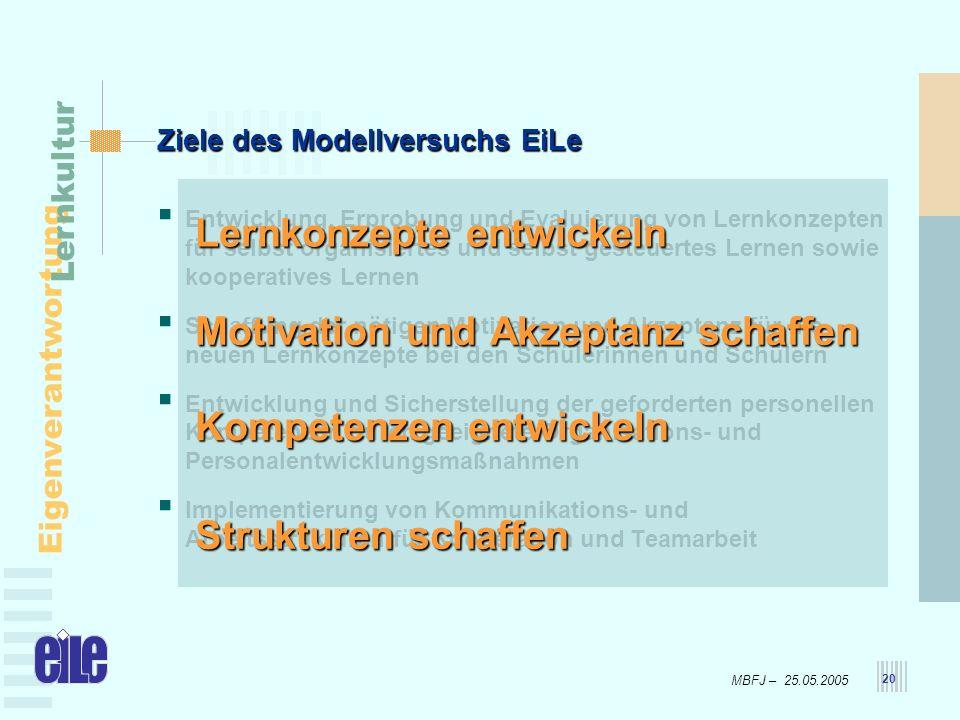 Ziele des Modellversuchs EiLe