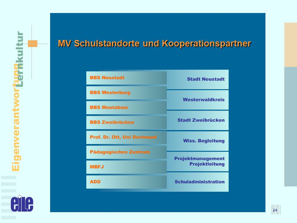 MV Schulstandorte und Kooperationspartner