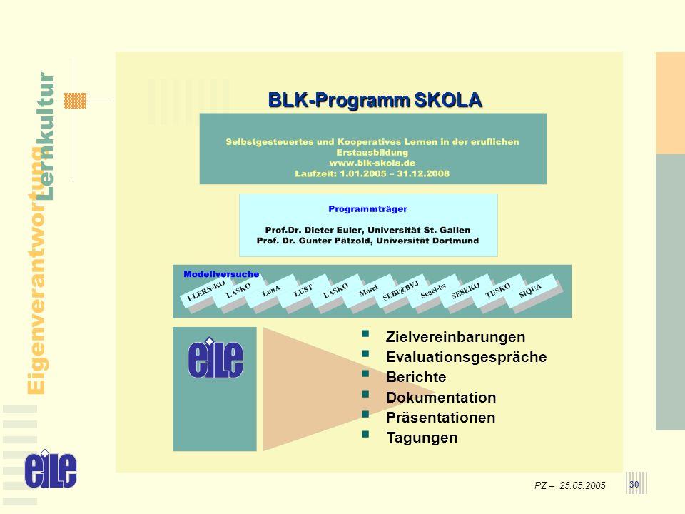 BLK-Programm SKOLA Zielvereinbarungen Evaluationsgespräche Berichte
