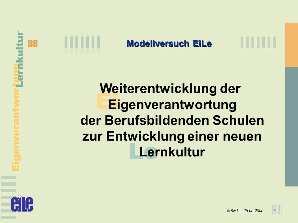 Modellversuch EiLe Weiterentwicklung der Eigenverantwortung der Berufsbildenden Schulen zur Entwicklung einer neuen Lernkultur.