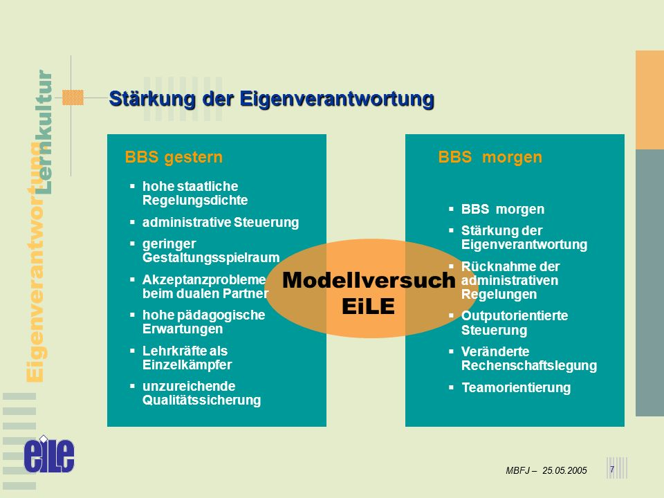 Modellversuch EiLE Stärkung der Eigenverantwortung BBS gestern
