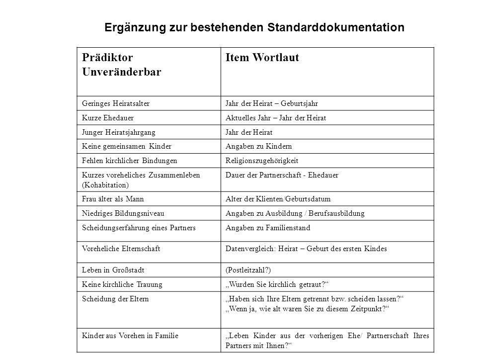 Ergänzung zur bestehenden Standarddokumentation Prädiktor