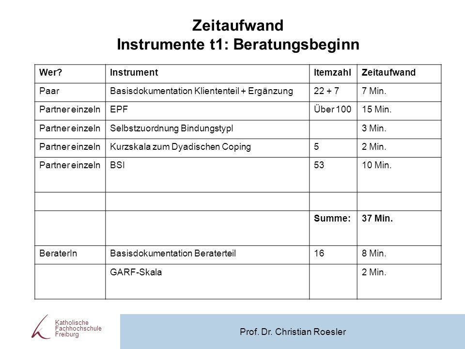 Instrumente t1: Beratungsbeginn