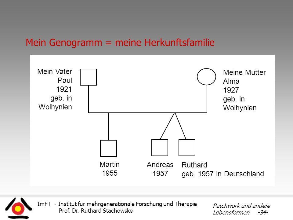 Mein Genogramm = meine Herkunftsfamilie