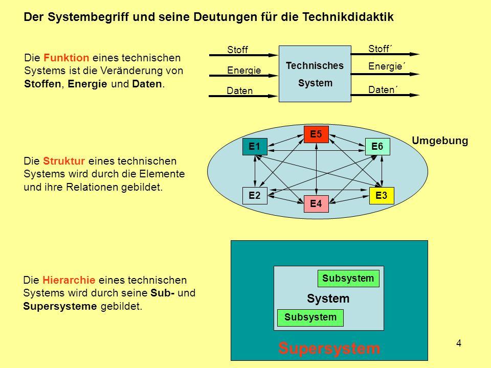 Der Systembegriff und seine Deutungen für die Technikdidaktik