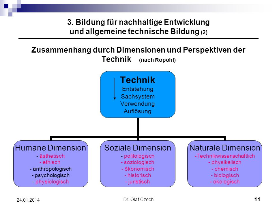 3. Bildung für nachhaltige Entwicklung und allgemeine technische Bildung (2) Zusammenhang durch Dimensionen und Perspektiven der Technik (nach Ropohl)