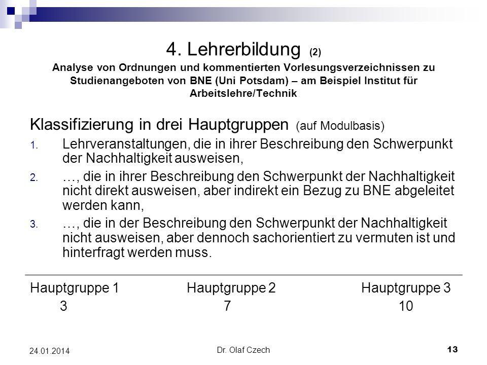 4. Lehrerbildung (2) Analyse von Ordnungen und kommentierten Vorlesungsverzeichnissen zu Studienangeboten von BNE (Uni Potsdam) – am Beispiel Institut für Arbeitslehre/Technik