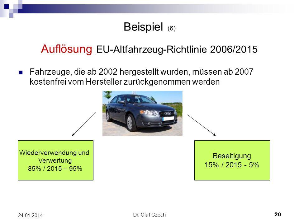 Beispiel (6) Auflösung EU-Altfahrzeug-Richtlinie 2006/2015