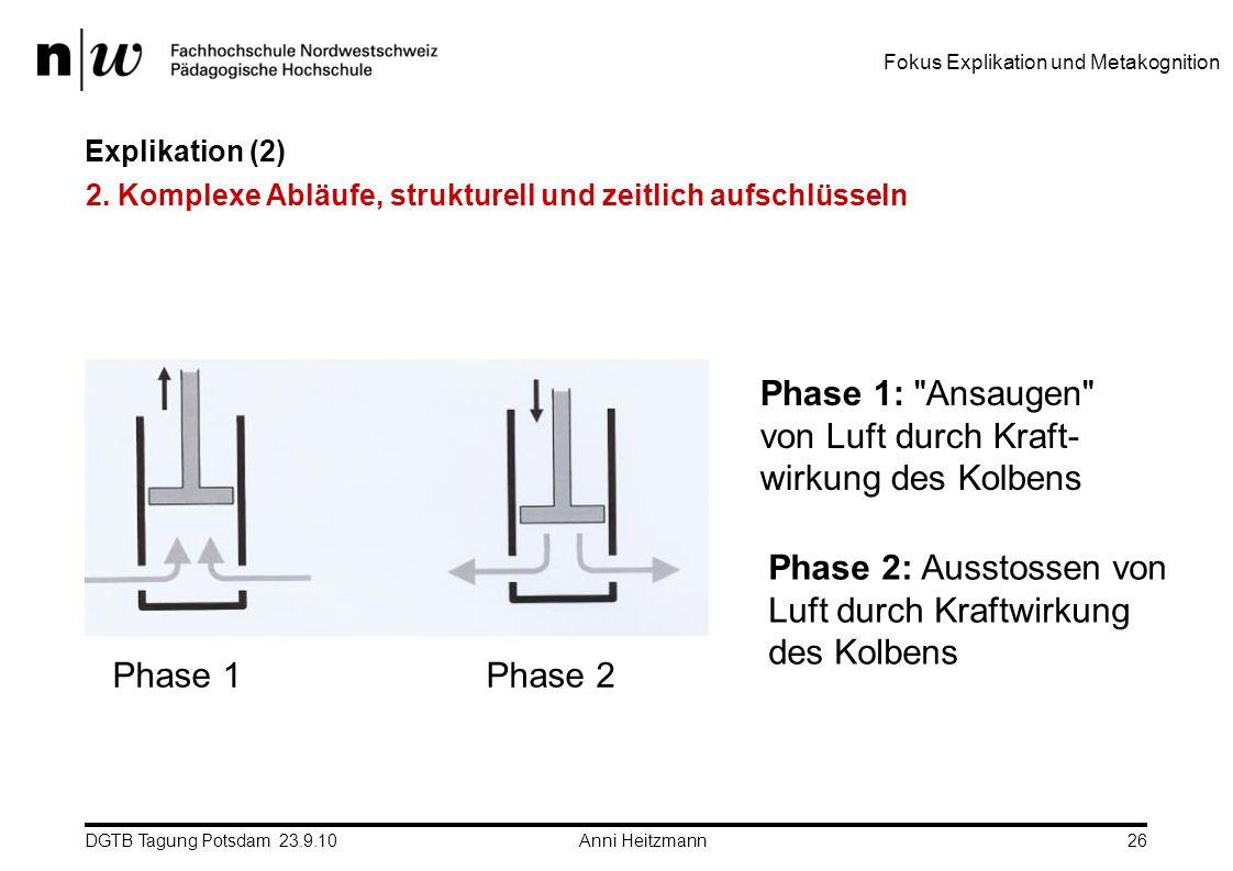 Phase 1: Ansaugen von Luft durch Kraft-wirkung des Kolbens
