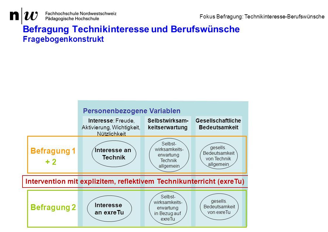 Befragung Technikinteresse und Berufswünsche Fragebogenkonstrukt