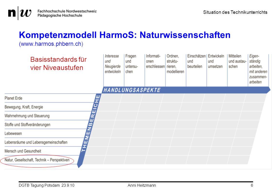 Kompetenzmodell HarmoS: Naturwissenschaften (www.harmos.phbern.ch)
