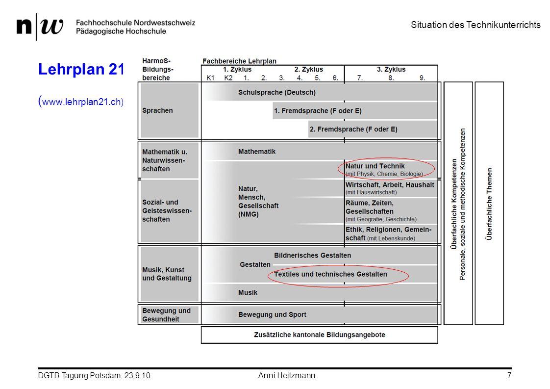 Lehrplan 21 (www.lehrplan21.ch)