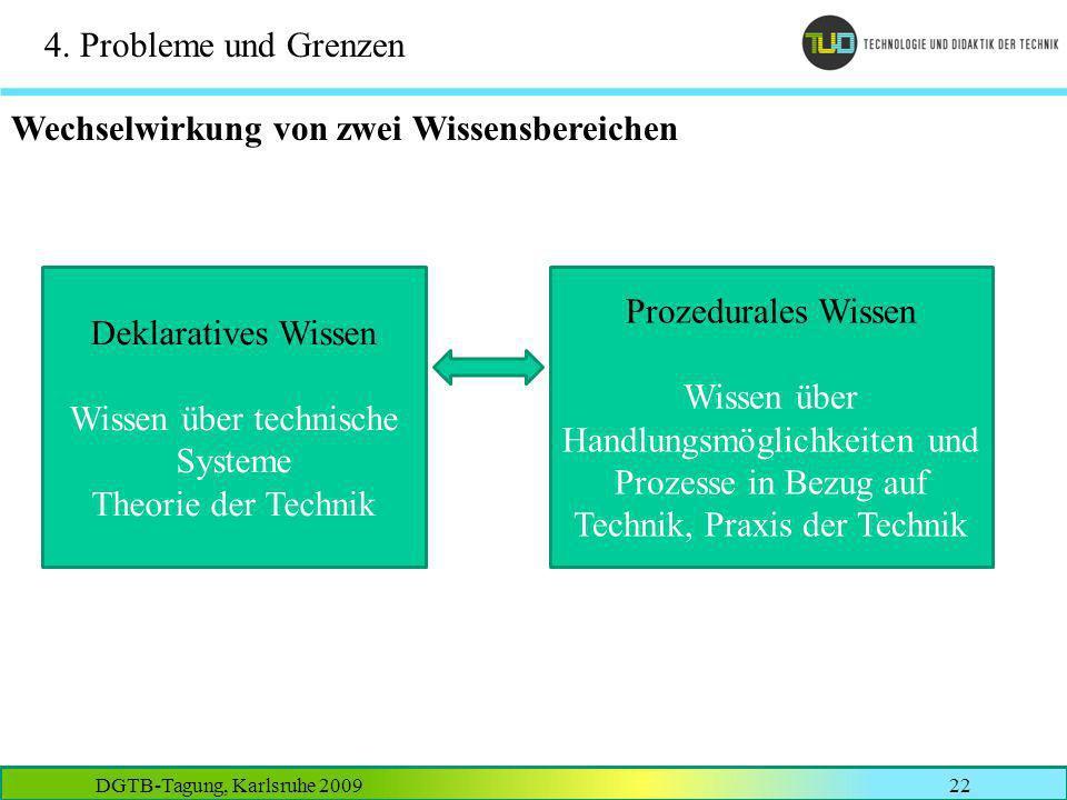 Wissen über technische Systeme