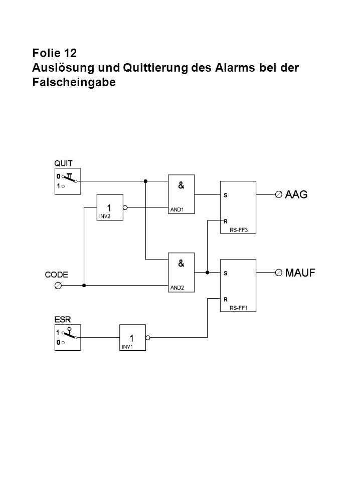Folie 12 Auslösung und Quittierung des Alarms bei der Falscheingabe