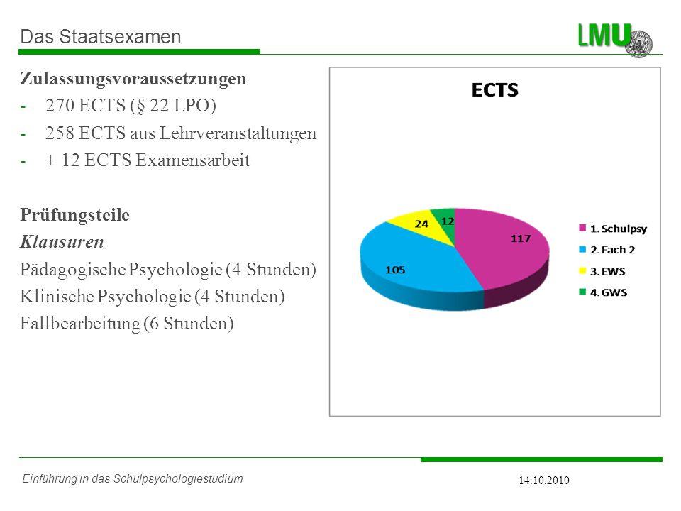 Zulassungsvoraussetzungen 270 ECTS (§ 22 LPO)