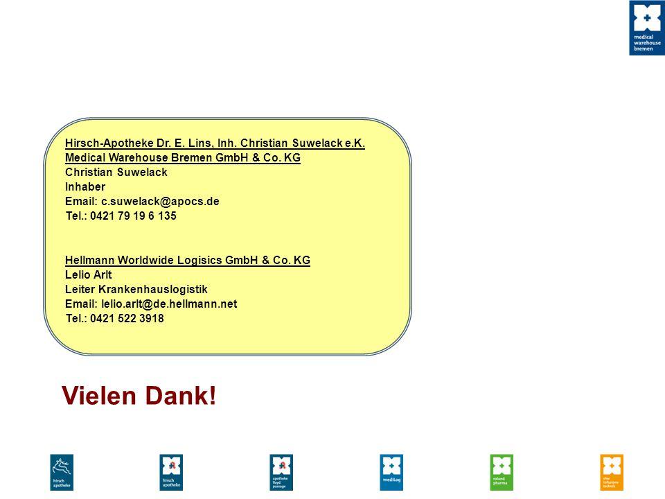 Vielen Dank! Hirsch-Apotheke Dr. E. Lins, Inh. Christian Suwelack e.K.