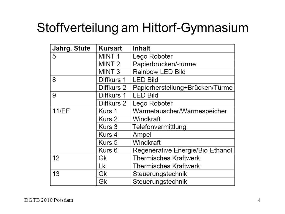 Stoffverteilung am Hittorf-Gymnasium