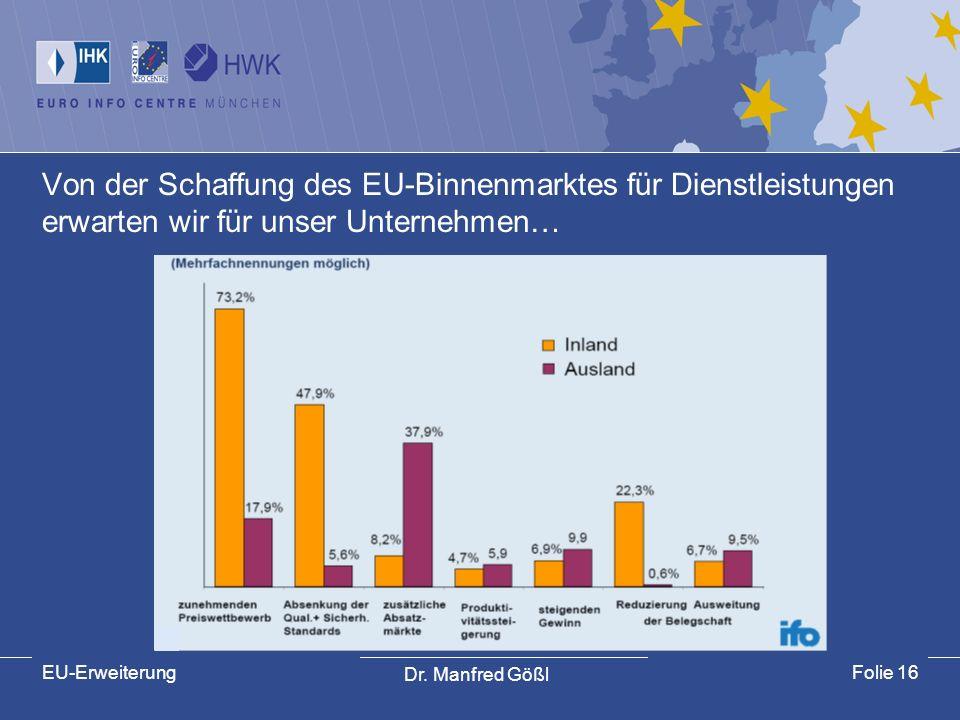 Von der Schaffung des EU-Binnenmarktes für Dienstleistungen erwarten wir für unser Unternehmen…